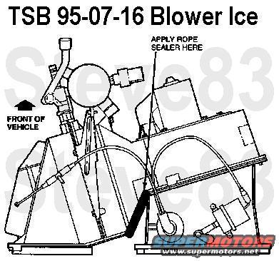 1983 Ford Bronco TSBs & FSAs (Recalls) for '83-96 Broncos