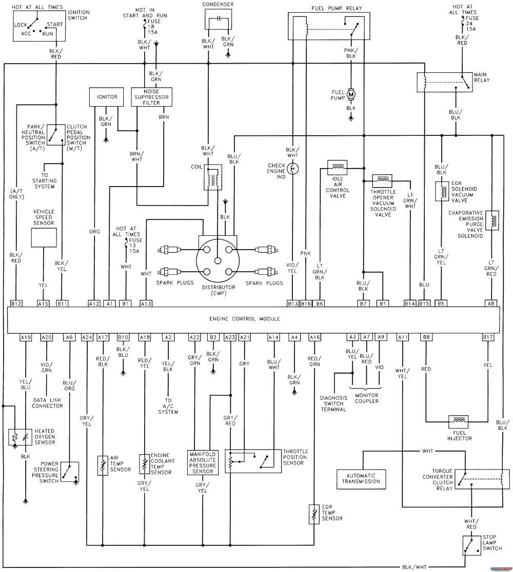 medium resolution of suzuki sidekick fuse diagram wiring diagram info 87 suzuki samurai wiring diagram