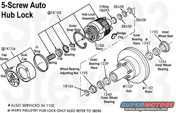 1983 Ford Bronco Brakes & Hubs pictures, videos, and