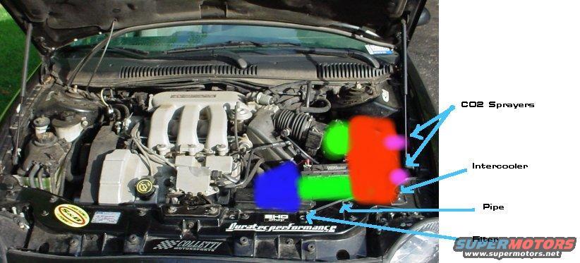 1999 Ford Taurus Thermostat Diagram