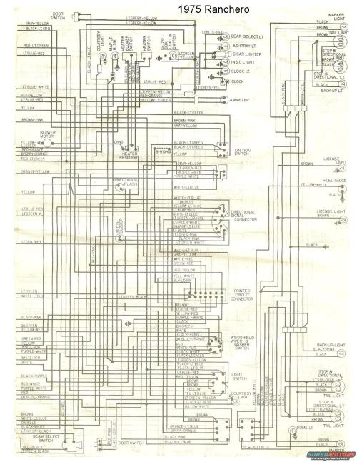 small resolution of 1969 ford torino color wiring diagram share the knownledge 1970 ford falcon wiring diagram 1976 ford f 150 brake light wiring diagram