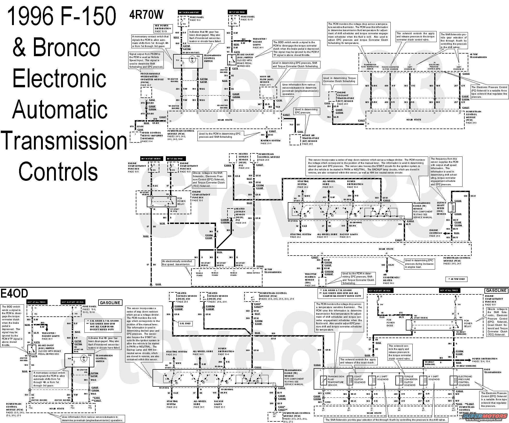 hight resolution of 4r100 wiring diagram get free image about wiring diagram e4od valve body diagram e4od solenoid pack