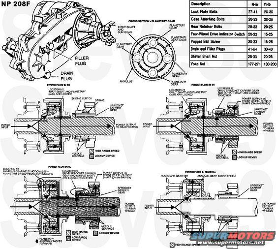 Chevy 208 Transfer Case Diagram, Chevy, Free Engine Image