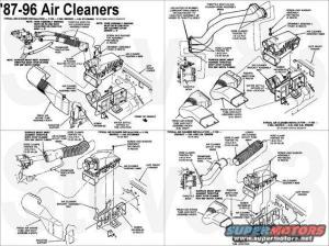1983 Ford Bronco Diagrams picture | SuperMotors