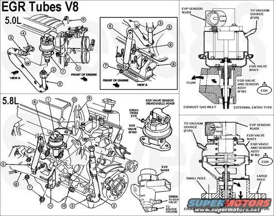 Ford Bronco Exhaust System Diagram, Ford, Free Engine
