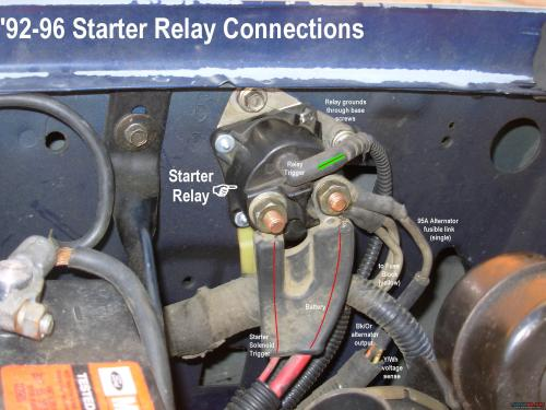 small resolution of 1977 ford f 150 starter solonid wiring diagram wiring library ford tractor solenoid wiring diagram 1977