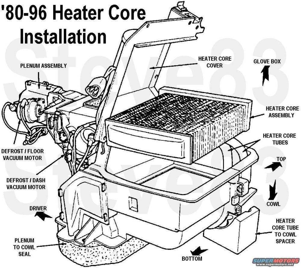 medium resolution of heatercore8096 jpg hits 9494 posted on 10 12 10 view low res heater core installation