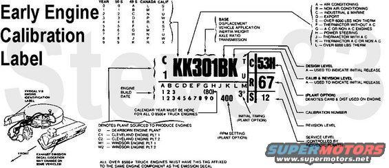 gm 4 sd transmission identification