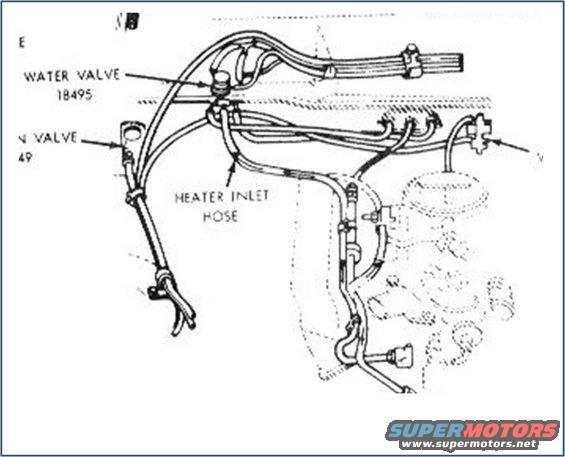 71 Nova Heater Wiring Diagram, 71, Free Engine Image For