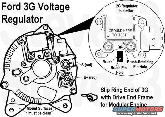 ford internal regulator alternator wiring ford wiring diagram for alternator internal regulator wiring on ford internal regulator alternator wiring