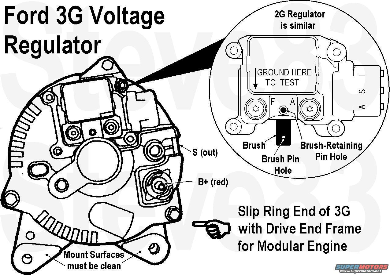 2003 ford f150 alternator wiring diagram 92 honda accord lx radio 1983 bronco diagrams picture supermotors