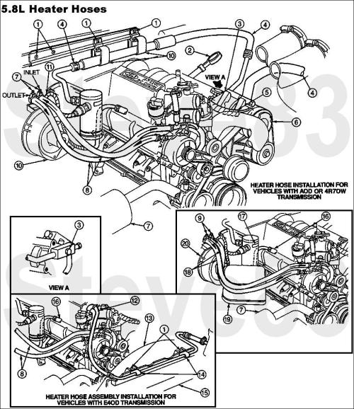 small resolution of ford 5 8l engine diagram ford 5 8 engine diagram 1990 ford bronco diagrams and schematics picture