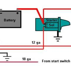 Ford Bronco Starter Solenoid Wiring Diagram Energy Transfer For A Torch 1990 Great Installation Of Picture Supermotors Net Rh Ignition Switch F250
