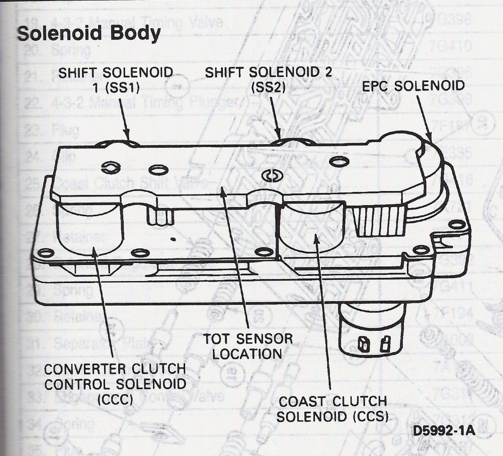 medium resolution of powertrain transmission e40d wiring diagram trusted wiring diagrams e40d transmission wiring diagram e4od diagram main control