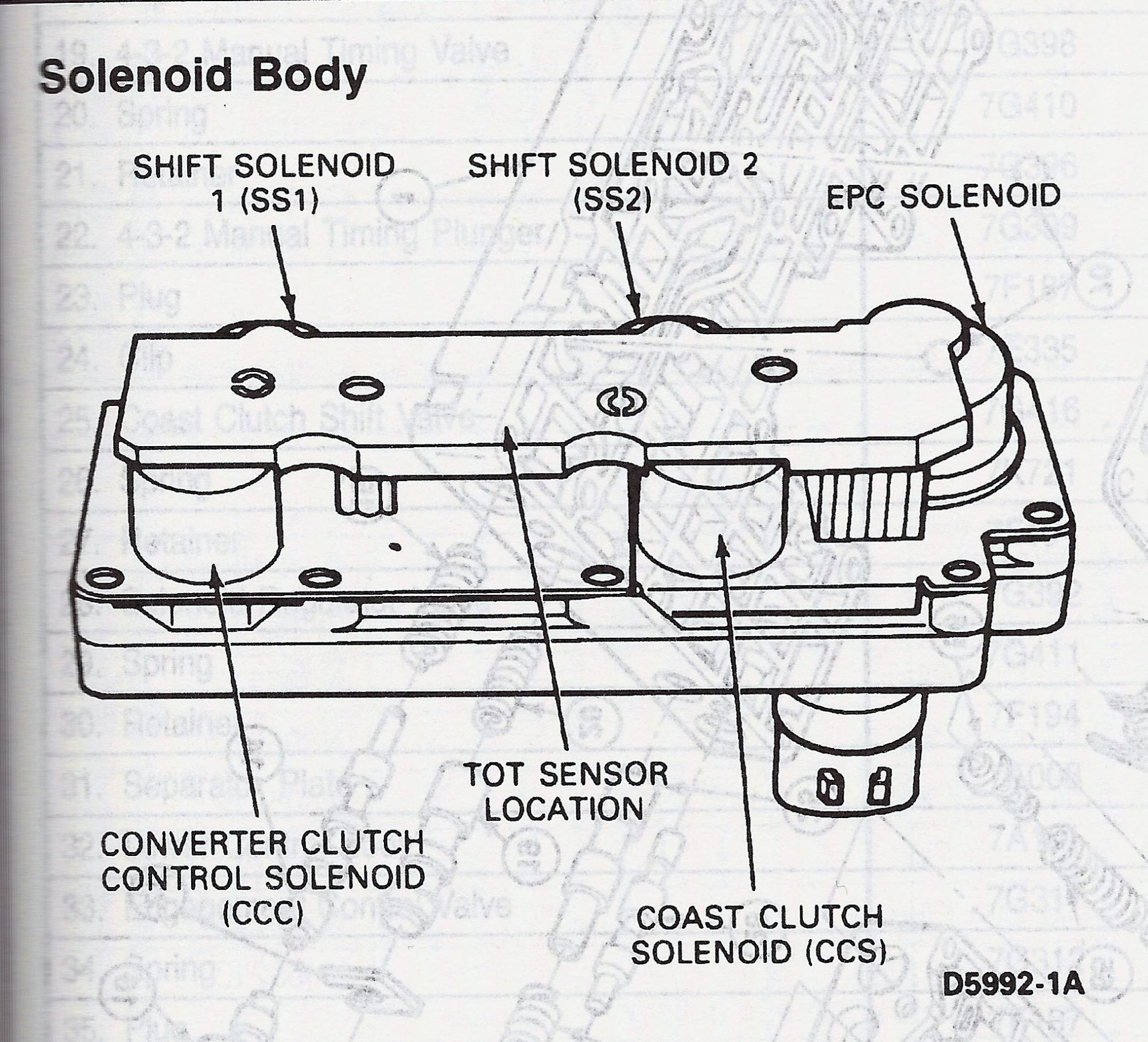hight resolution of powertrain transmission e40d wiring diagram trusted wiring diagrams e40d transmission wiring diagram e4od diagram main control