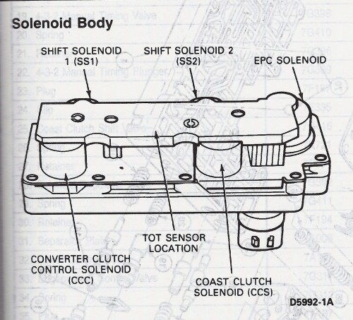 small resolution of powertrain transmission e40d wiring diagram trusted wiring diagrams e40d transmission wiring diagram e4od diagram main control