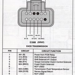 1990 Ford Bronco Wiring Diagram 1995 Toyota 4runner Engine Repinning Mlps Connector To 95 Style - Forum