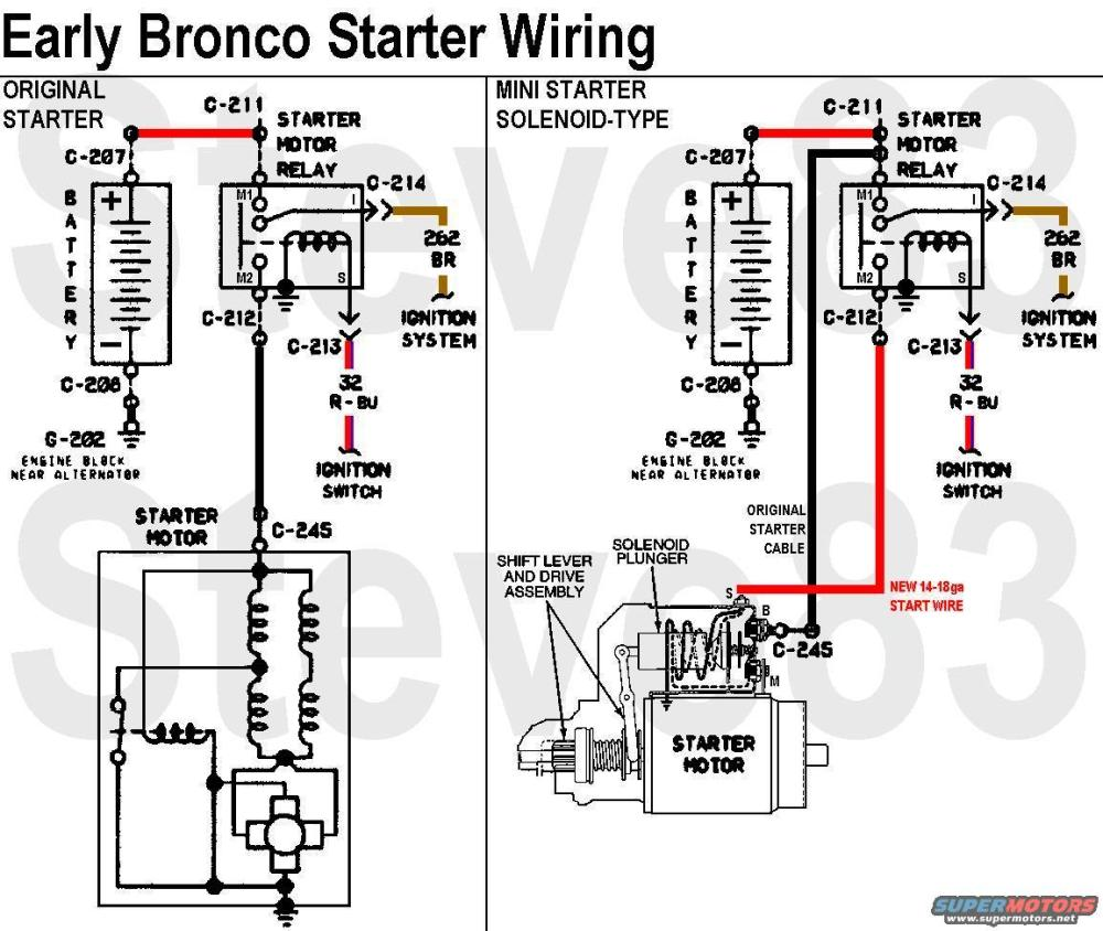 medium resolution of 1988 ford bronco starter solenoid wiring diagram