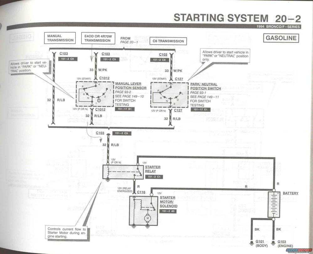 medium resolution of wiring diagram for the starter