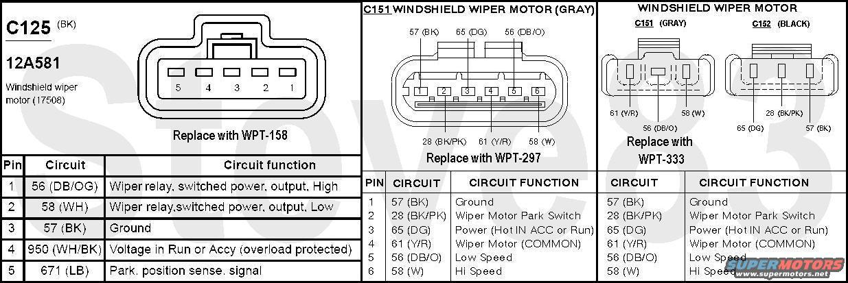 1988 ford f 150 wiring diagram jungle food web 1983 bronco tsbs & fsas (recalls) for '83-96 broncos f150s picture | supermotors.net
