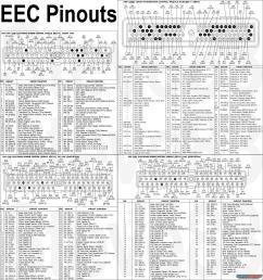 1994 ford ranger eec wiring diagram schematic diagram 1994 ford ranger eec wiring diagram [ 1765 x 1882 Pixel ]