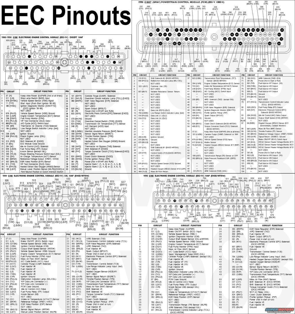 medium resolution of 1994 ford ranger eec wiring diagram schematic diagram 1994 ford ranger eec wiring diagram