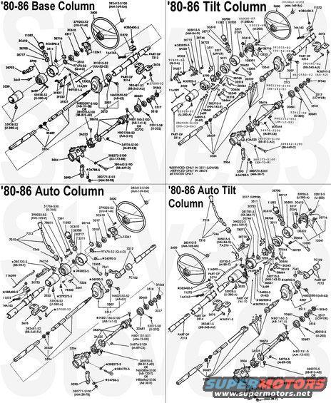 1988 Ford f150 steering column