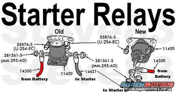 Wiring Diagram For A Ford Starter Relay