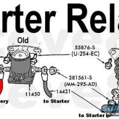 Best Automotive Wiring Diagrams Mormon Plan Of Salvation Diagram For A Ford Starter Relay – Readingrat.net