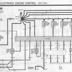 1986 Ford F150 Engine Diagram Bf Falcon Ute Wiring F 150 Best Library 1988 5 0l Autos Post 0