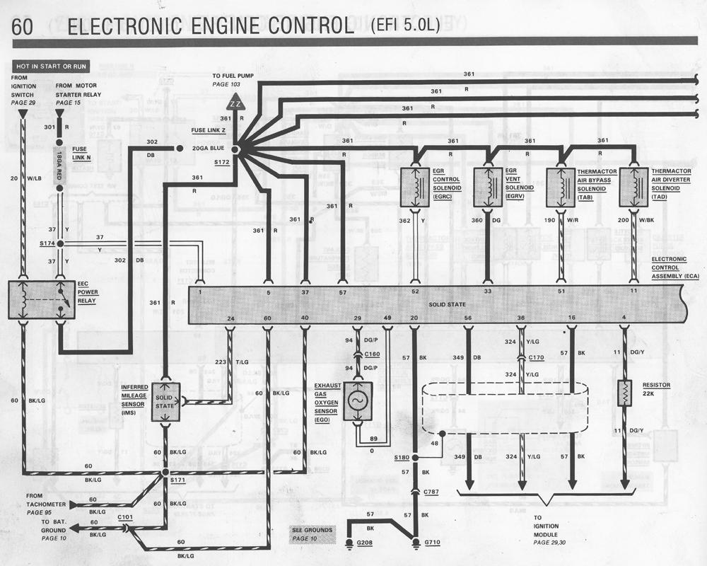 hight resolution of 1996 ford bronco engine diagram wiring librarydiagram of 1986 ford bronco engine diy wiring diagrams
