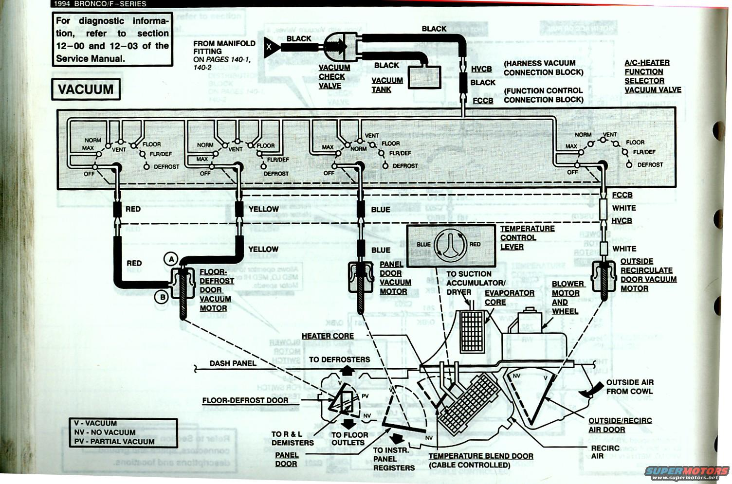 hight resolution of vacuum schematic for 5 8l ford bronco forumsource by richard b
