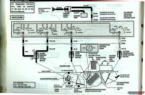 small resolution of vacuum schematic for 5 8l ford bronco forumsource by richard b