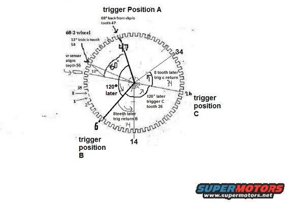 Accent 2004 Hyundai Transmission Parts Diagram. Hyundai