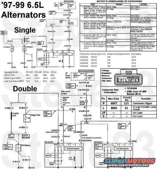 1997 Chevy Silverado Alternator Wiring Diagram : 46 Wiring