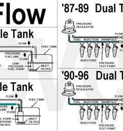 fuel tank issues 96 f150 dual tanks ford f150 forumthis u0026 the next several show [ 1937 x 705 Pixel ]