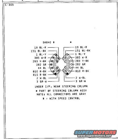 turn signal switch?resize=480%2C565 100 [ 1970 ford f100 wiring diagram ] 20 best family of fords  at webbmarketing.co