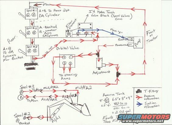 1066 International Tractor Wiring Harness Ih 240 Utility Hydraulics Problems Mytractorforum Com