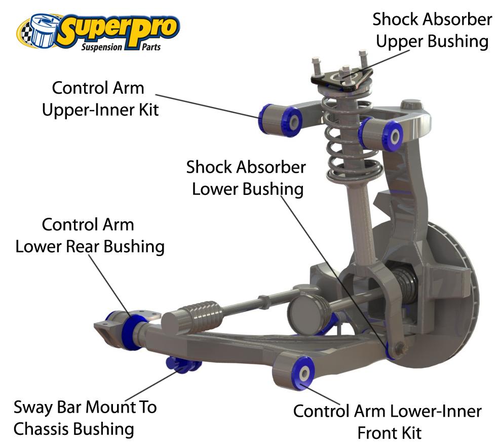 hight resolution of superpro suspension parts and poly bushings for honda civic 2001 2006 es ep eu ev jk frame jeep jk front end diagram