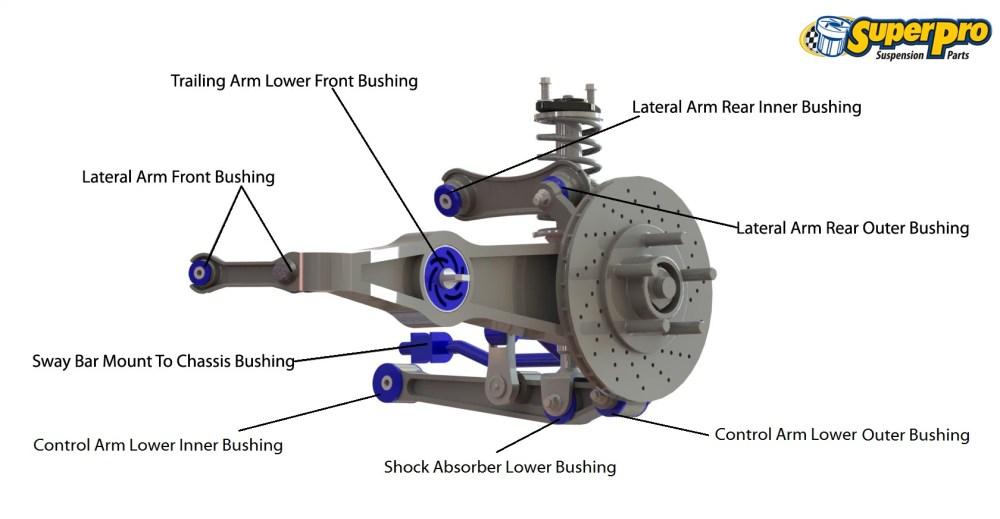 medium resolution of 93 civic engine diagram