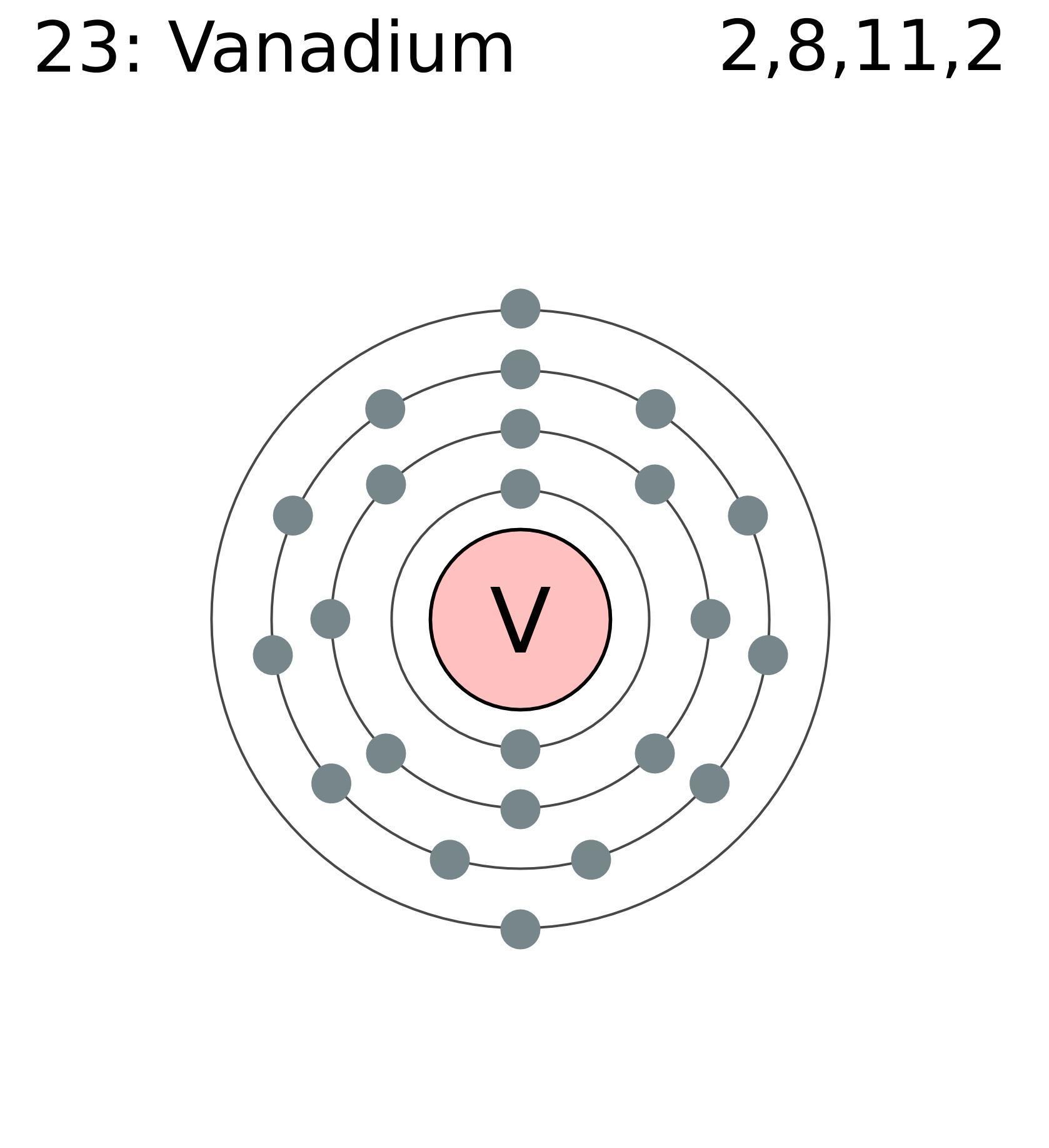 Le Vanadium