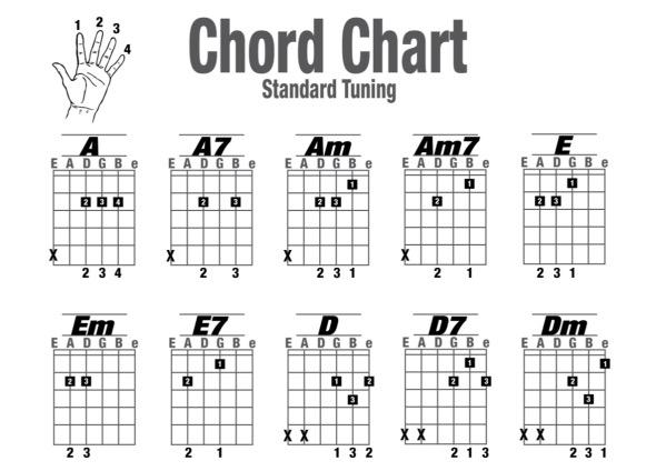 Exelent Take That Rule The World Guitar Chords