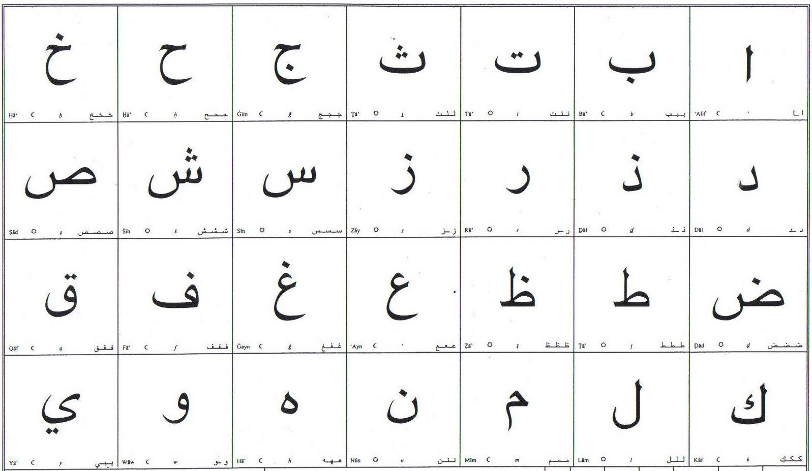 Learn To Write Arabic