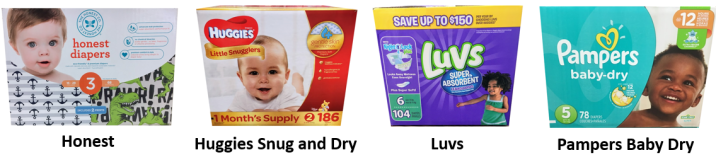 Everything You Need To Know About Buying Diapers Super