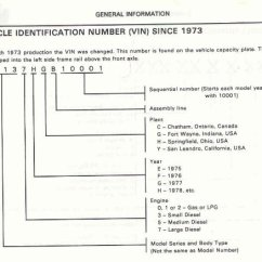 Scout Ii Wiring Diagram Dot For Nickel Frequently Asked Questions