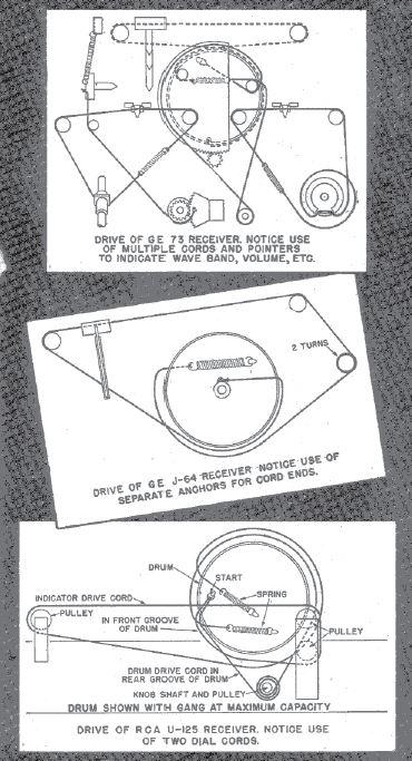 Vintage Radio Repair Home Study Course, Serviceman