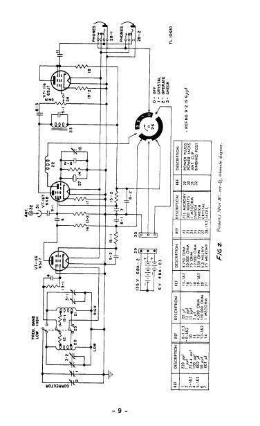 Surplus Radio Conversion Manuals, Old Time Radio Repair