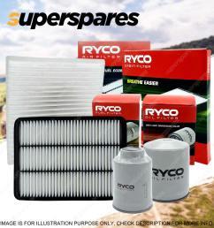 ryco hd filter service kit rsk127 for hino ranger fc3j j07c cartridge fuel [ 1600 x 1600 Pixel ]