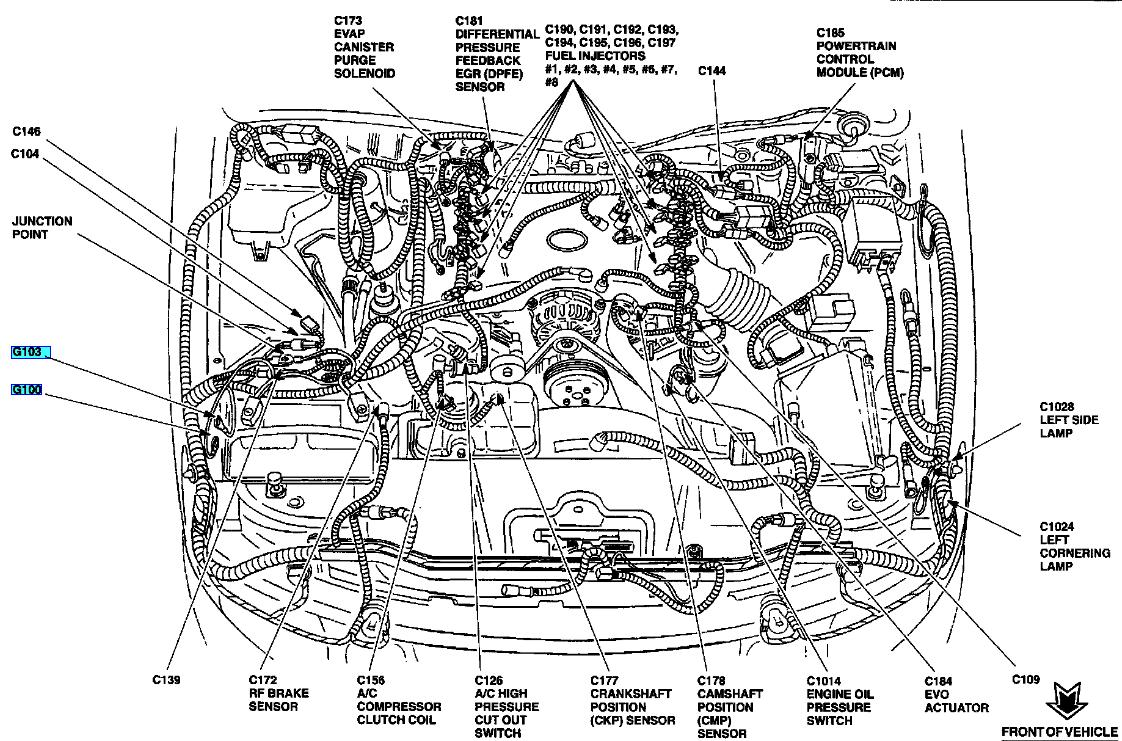 2002 Lincoln Ls Fuse Box Diagram Under Hood. Lincoln. Auto