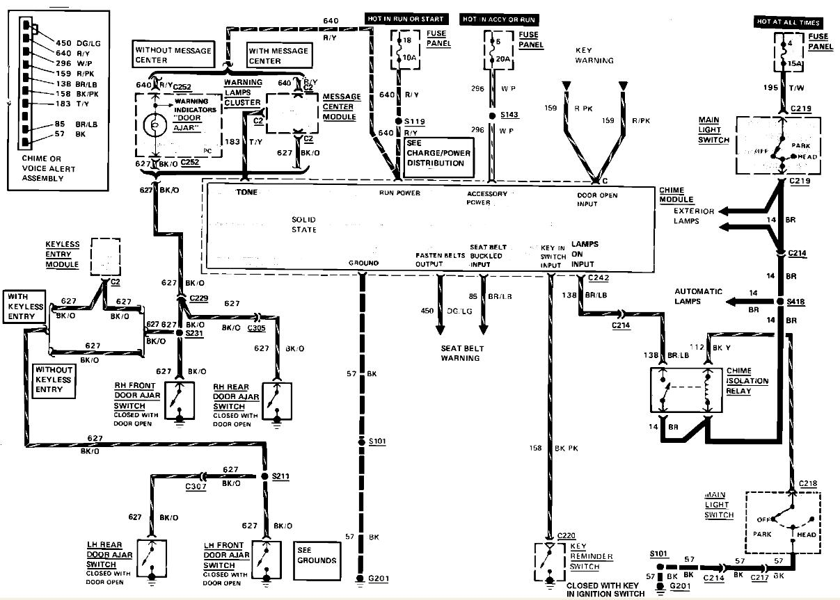 92 Lincoln Town Car Wiring Diagram, 92, Free Engine Image